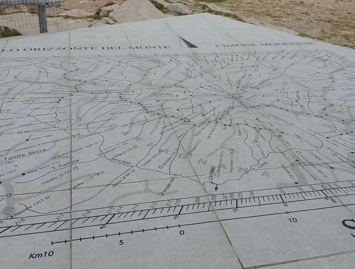 Mappa direzioni sul Monte Cimone